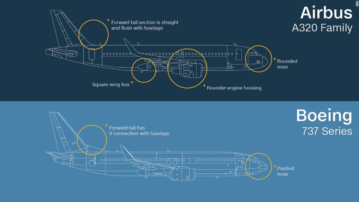 Airbus Vs Boeing Images The Differences Are In Details Cnn Engine Housing Diagram Travel